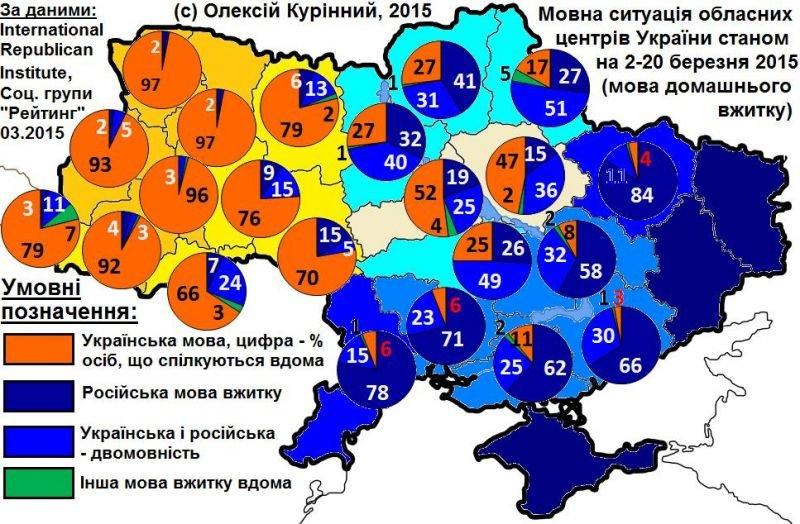 Языковая ситуация в областных центрах Украины (инфографика), фото-2