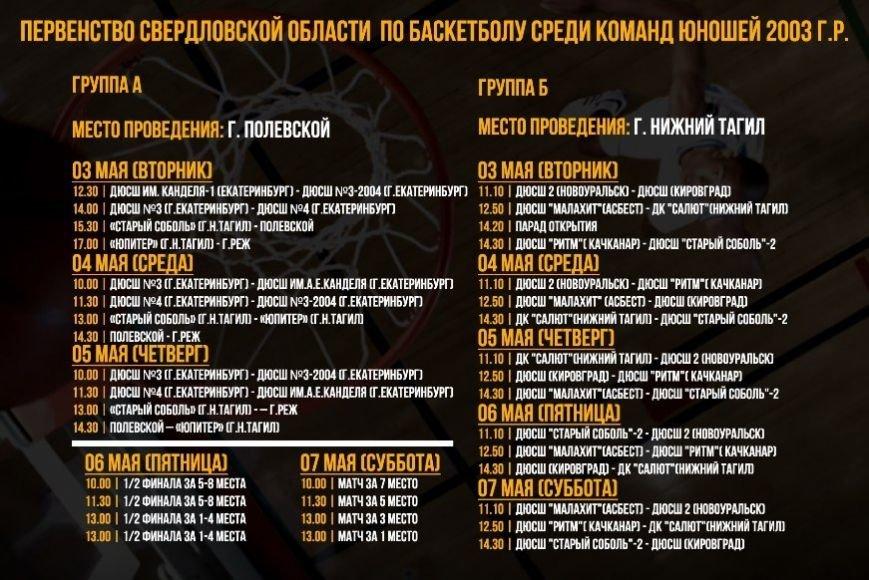 расписание игр баскетбола