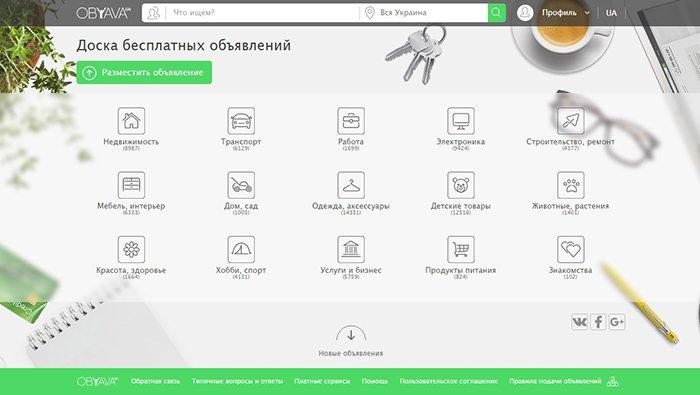 Умная доска объявлений OBYAVA.ua