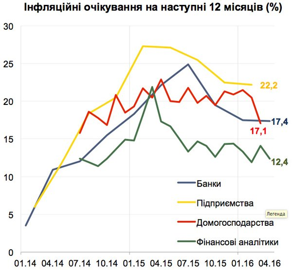 Інфляція в квітні: таки #перемога?, фото-2