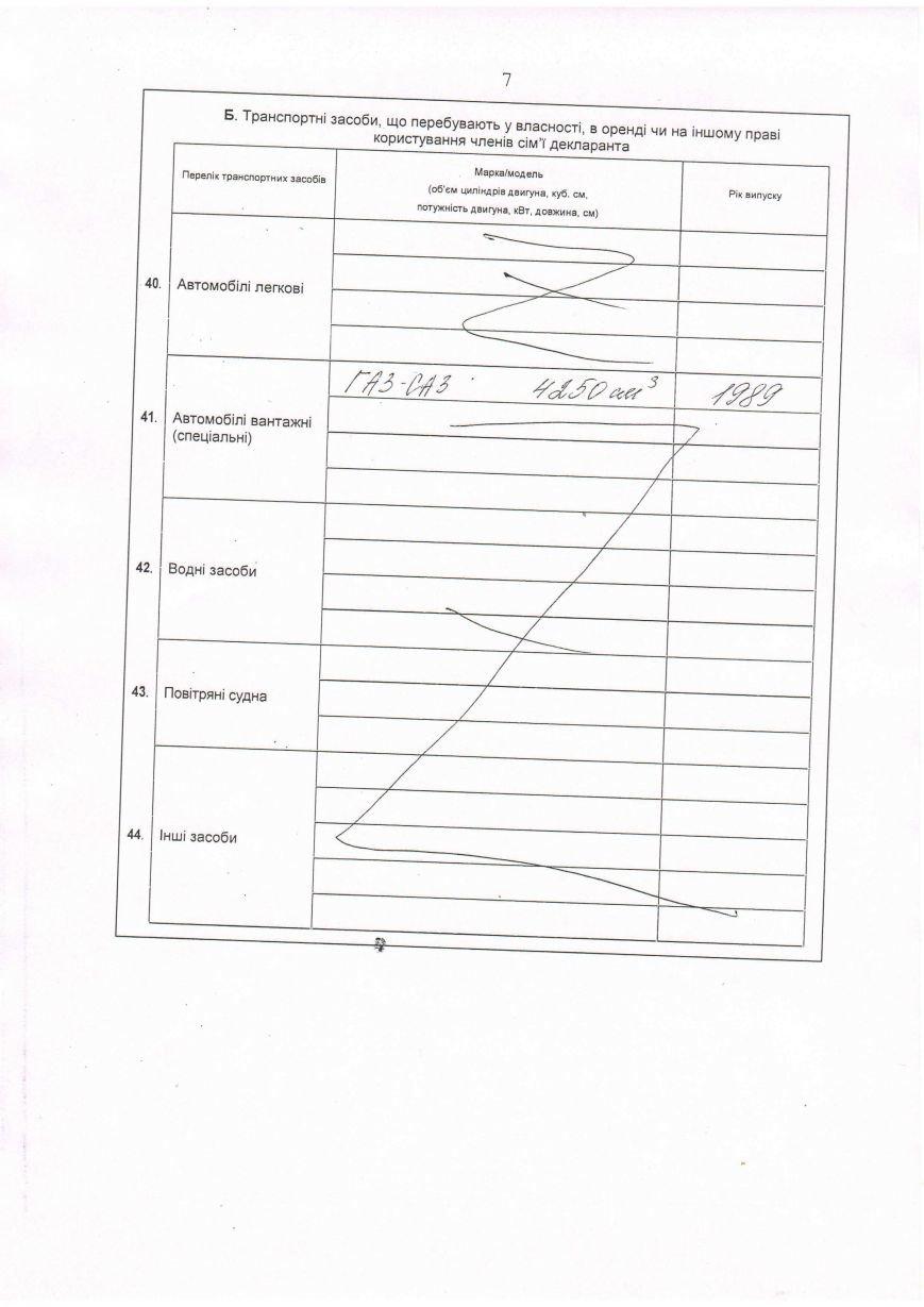 Новый начальник управления транспорта попал в ДТП и получил крупную компенсацию (декларация), фото-6
