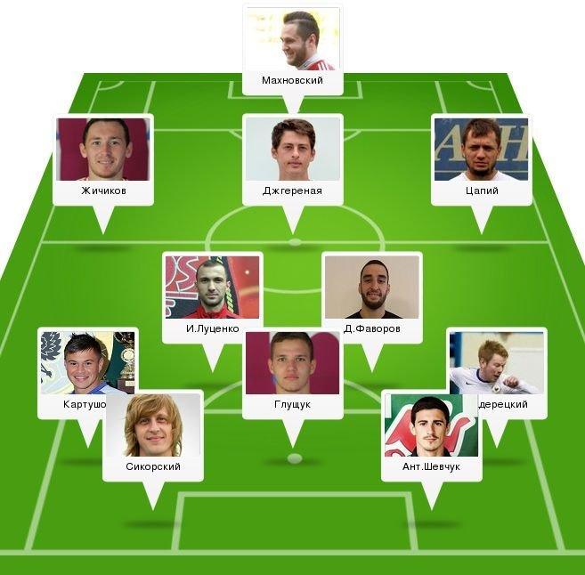 Футболисты черниговской «Десны» - основа сборной первой лиги, фото-1