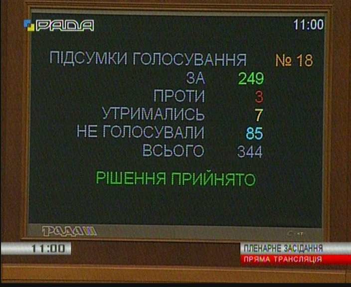 Днепродзержинск переименован в Каменское, фото-1