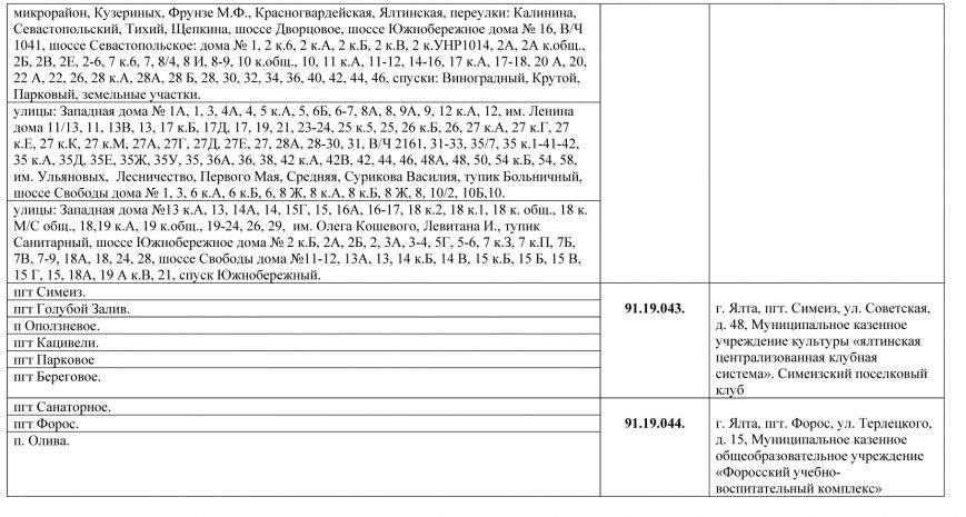 5Границы счетных участков и адреса участковых счетных комиссий на 22 мая 2016г