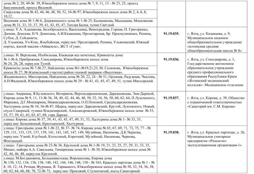 3Границы счетных участков и адреса участковых счетных комиссий на 22 мая 2016г