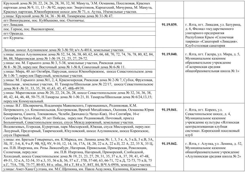 4Границы счетных участков и адреса участковых счетных комиссий на 22 мая 2016г