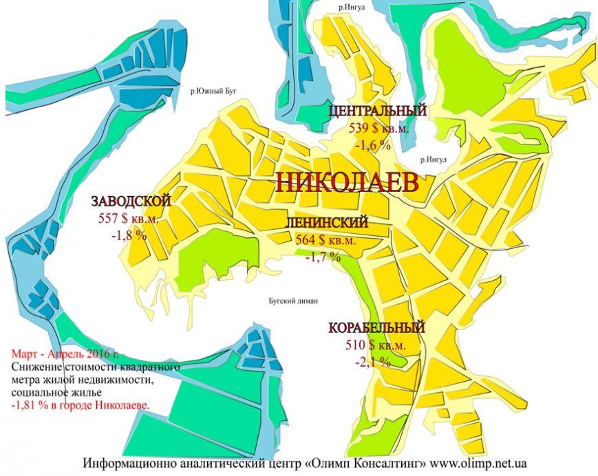 Nikolaev3