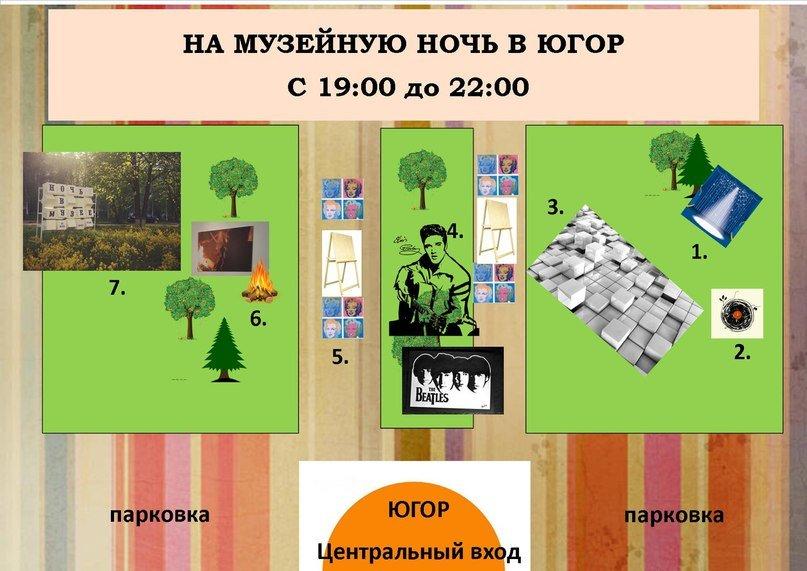 plan yugor