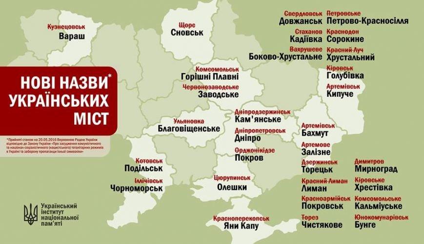 Новые названия городов Украины (ИНФОГРАФИКА), фото-1