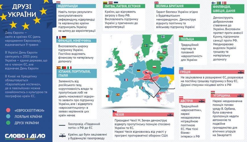 Туреччина вступить до ЄС через 984 роки, фото-1