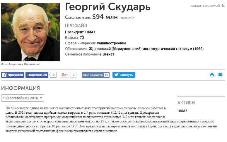 Восемь краматорчан задекларировали более миллиона гривен дохода, фото-2