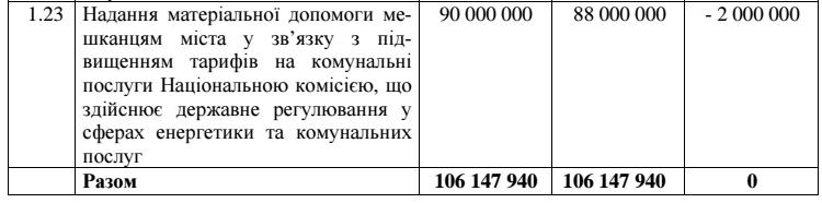 Screenshot - 25.05.2016 - 16:10:25