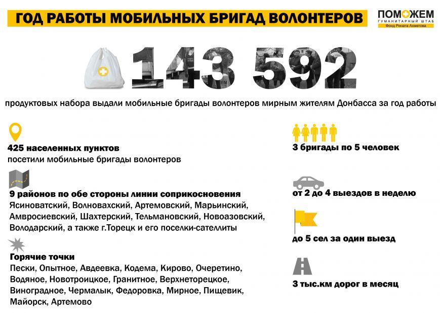 Инфографика БМВ