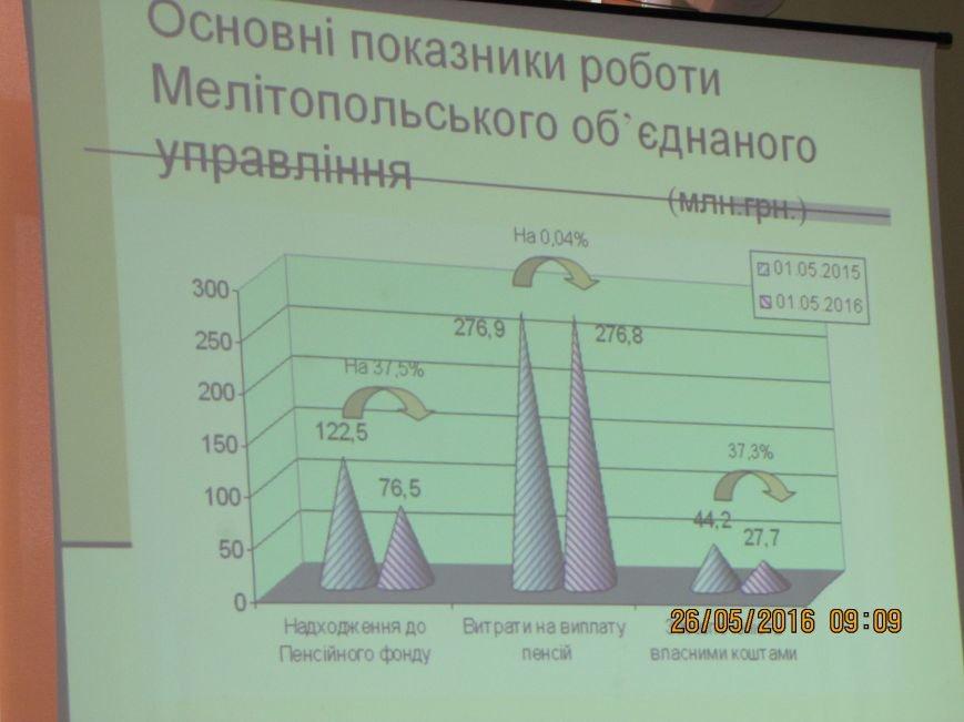 В Мелитополе пенсионеров больше, чем работающих, фото-2