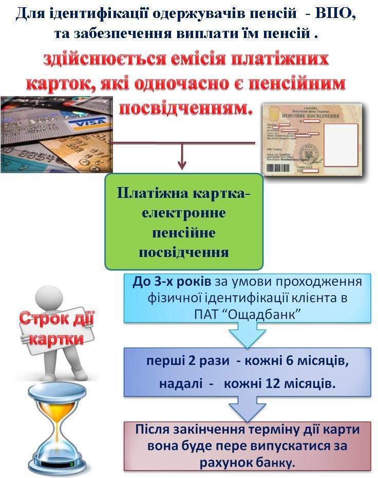 Пенсионерам-переселенцам в Краматорске разъясняют как получить новую карточку (ИНФОГРАФИКА), фото-2