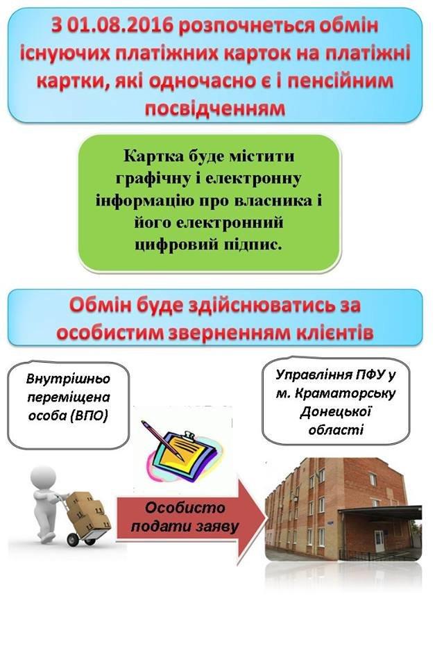 Пенсионерам-переселенцам в Краматорске разъясняют как получить новую карточку (ИНФОГРАФИКА), фото-3