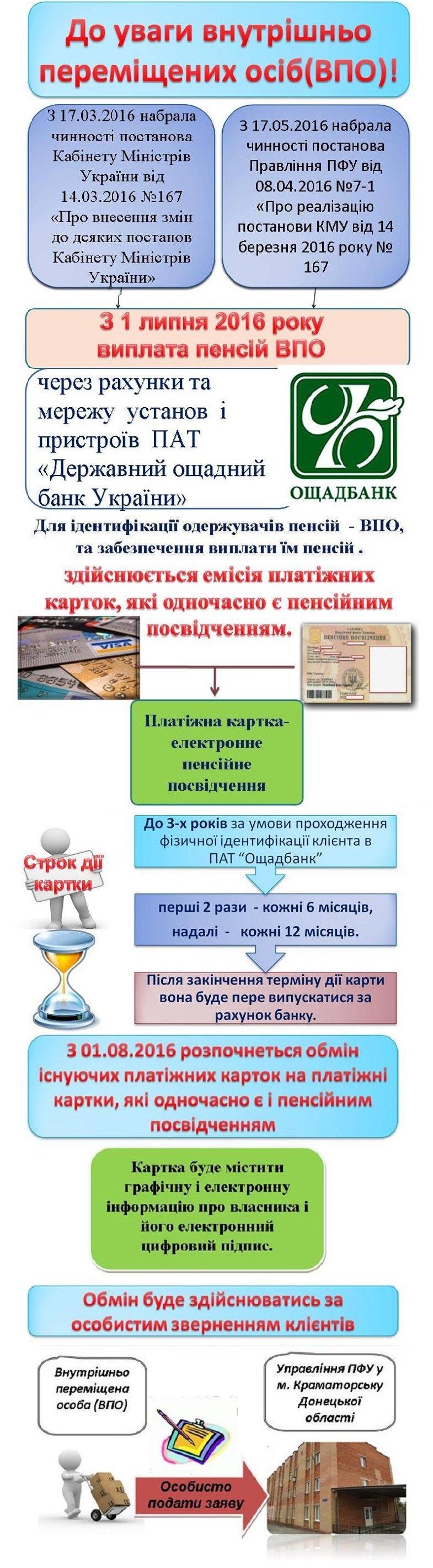 Как получить карточку пенсионерам-переселенцам (ИНФОГРАФИКА), фото-1