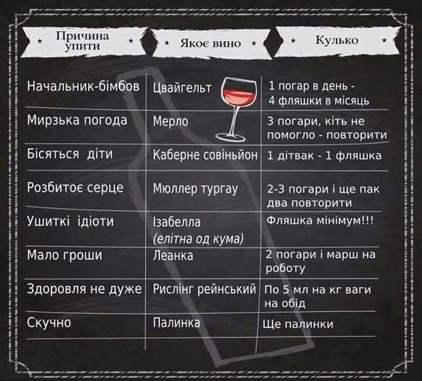 Чому п'ють ужгородці?, фото-1