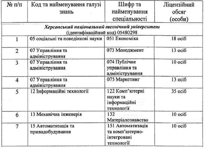 ХНТУ получил лицензии на право обучения по 7 специальностям, фото-1