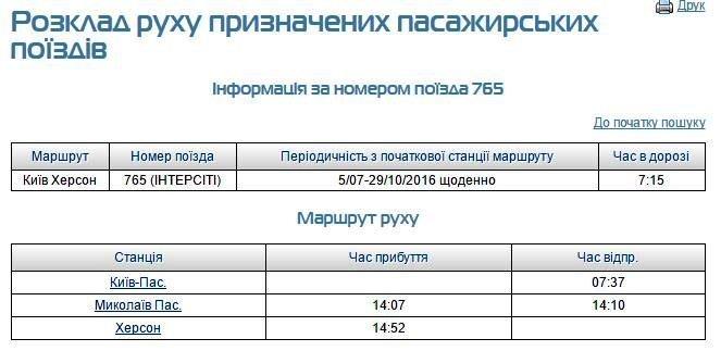 """Расписание поезда """"Интерсити"""" Киев-Херсон, фото-1"""
