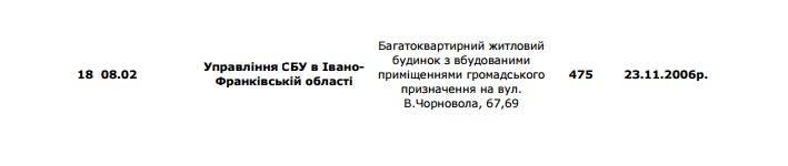 chornovola (1)