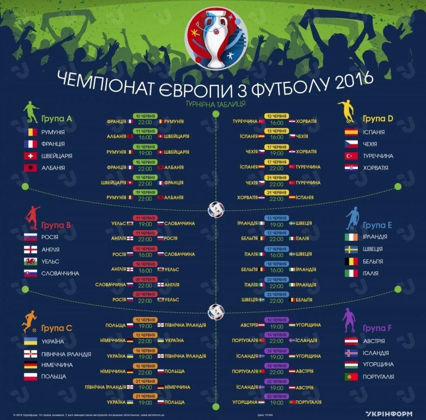 Календарь матчей Евро-2016 (ИНФОГРАФИКА), фото-1