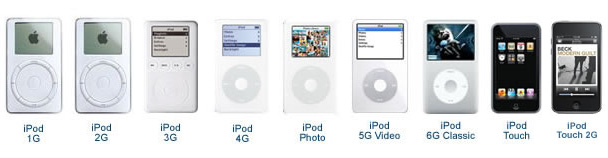 Apple iPod история рождения, фото-1