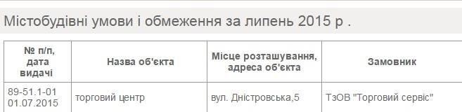 dnistrovska (3)