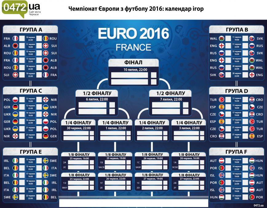 Евро-2016 таблица игр 0472 А4