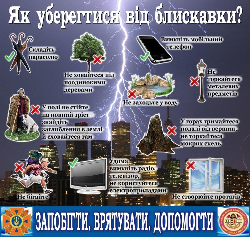 Як врятуватися від блискавики: інфографіка, фото-1