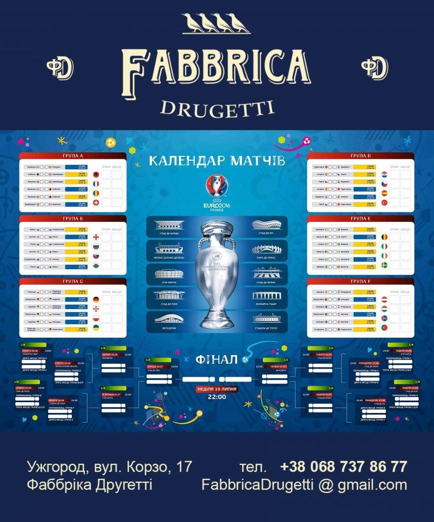 Євро 2016 р таблиця