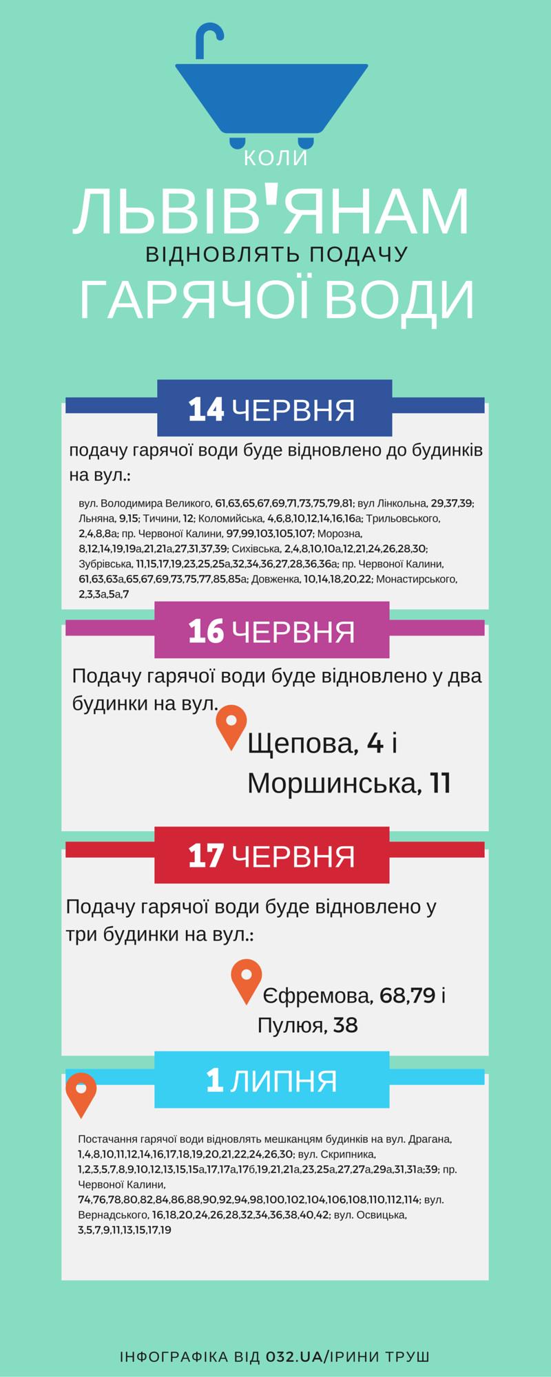 Copy of Львів. Стан аварійності на дорогах