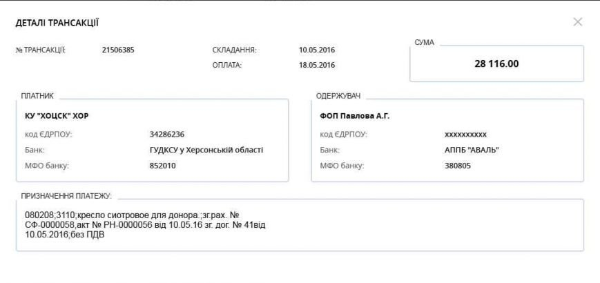 Донорское кресло, подаренное Андреем Путиловым Центру службы крови, было куплено самим Центром месяц назад, фото-1