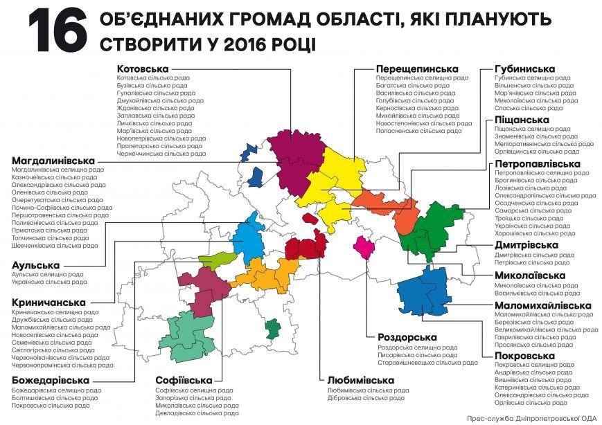 децентрализация_2016_укр-01