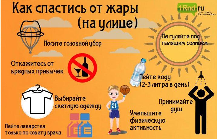 Как спастить от жары: 8 главных советов, фото-1
