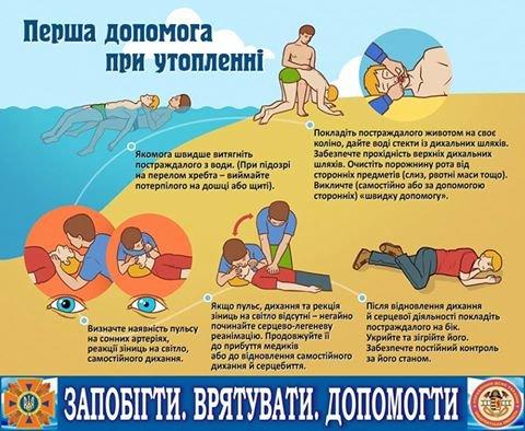 Закарпатські рятувальники застерігають від небезпеки у воді, фото-1