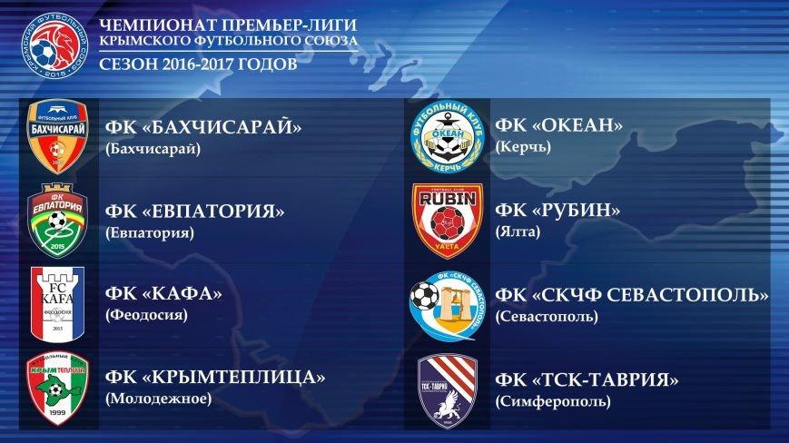 Определены все участники чемпионата Премьер-лиги Крыма по футболу сезона 2016/17, фото-1