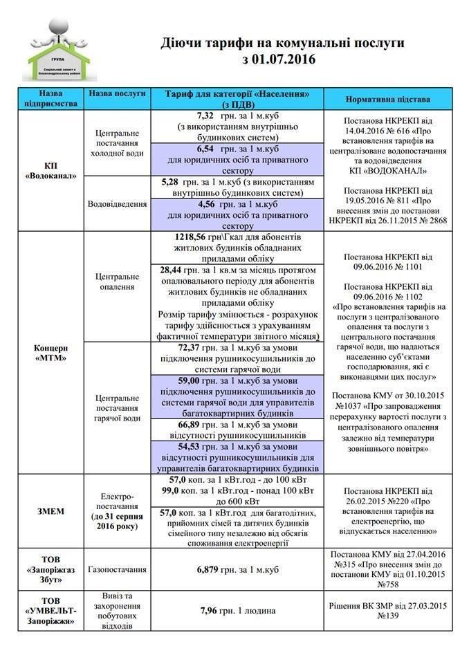 Сколько будут платить запорожцы за услуги ЖКХ по новым тарифам, фото-1