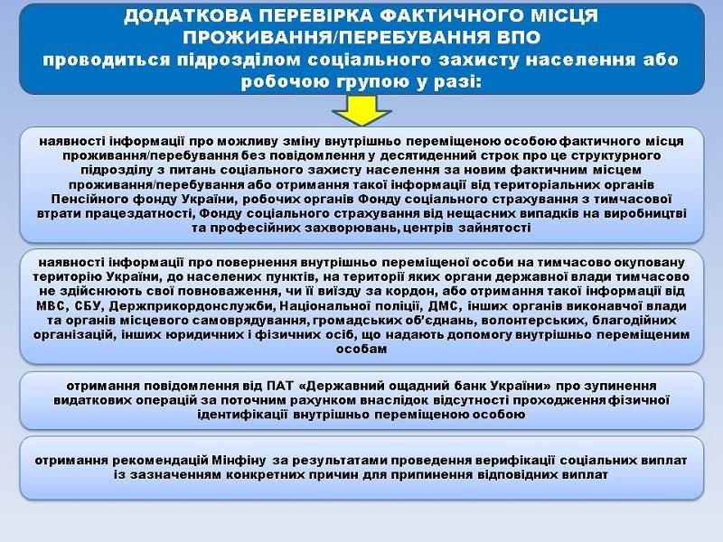 З'явилась інформація щодо продовження дії довідок внутрішньо-переміщених осіб, фото-4