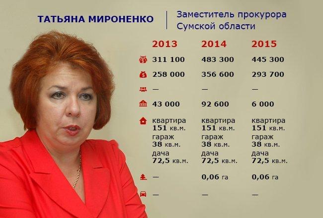 _3_mironenko19.05.16