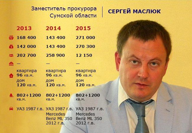 _4_maslyuk19.05.16