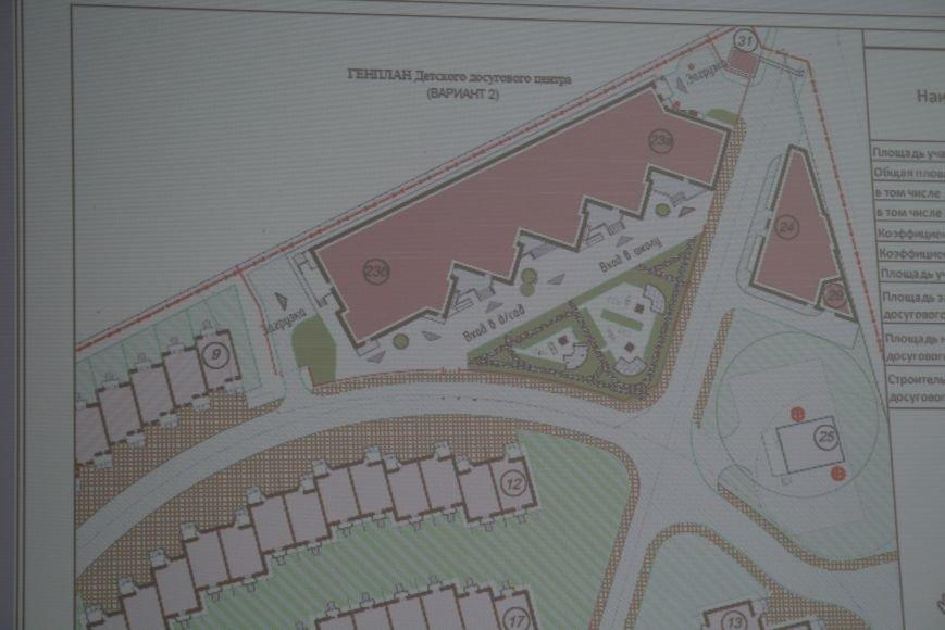 В Троицком микрорайоне «Лесная Сказка» построят детский образовательный центр, фото-1