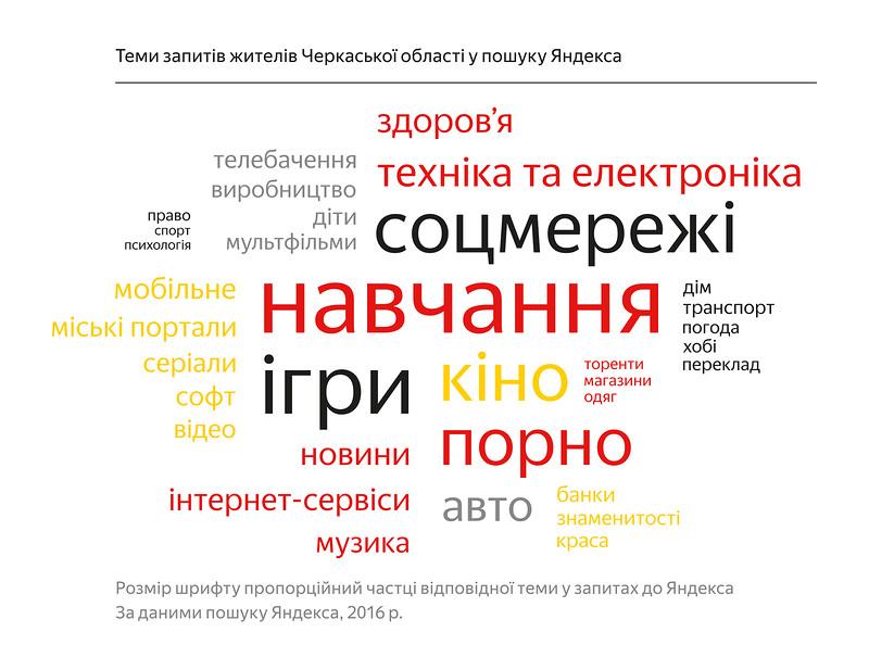 Яндекс-3