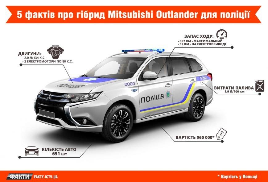 """Національна поліція пересяде на """"гібридні"""" авто, фото-1"""