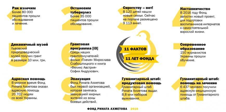 Инфографика(4)