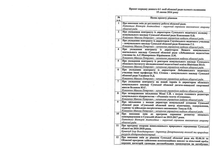 Карантин или саботаж среди депутатов облсовета: в Сумах резко заболели 37 народных избранников,  еще 4 – не пришли, фото-1