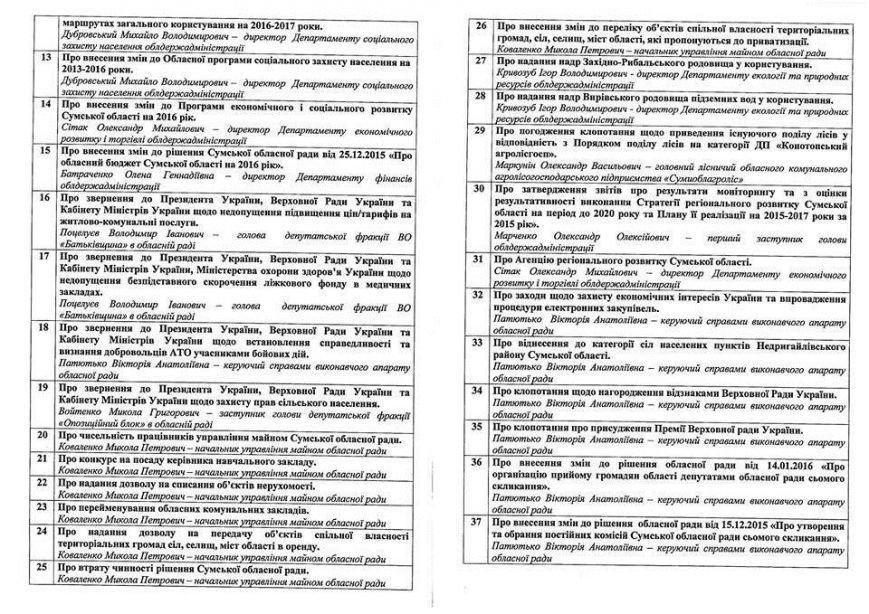 Карантин или саботаж среди депутатов облсовета: в Сумах резко заболели 37 народных избранников,  еще 4 – не пришли, фото-2