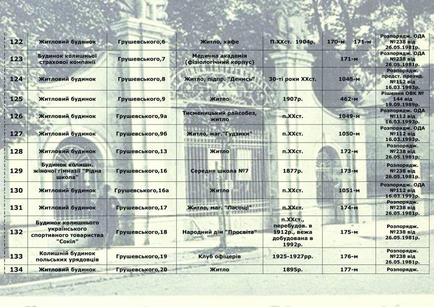 Влада міста радить франківцям, як утримувати пам'ятки архітектури, у яких вони проживають (СПИСОК), фото-9