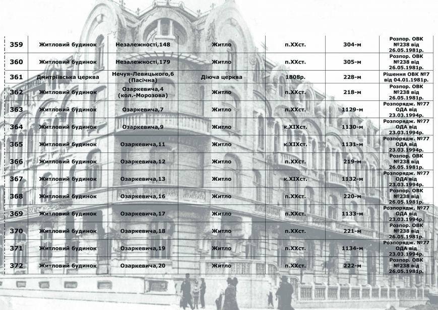 Влада міста радить франківцям, як утримувати пам'ятки архітектури, у яких вони проживають (СПИСОК), фото-26
