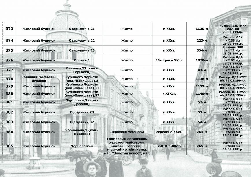 Влада міста радить франківцям, як утримувати пам'ятки архітектури, у яких вони проживають (СПИСОК), фото-27